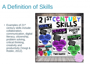 A definition of 21st century skills according to Voogt & Roblin, 2012.